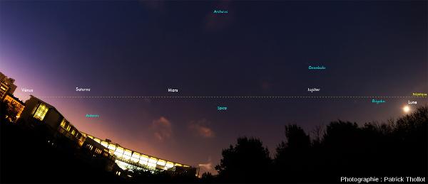 """Alignement des """"astres errants"""" dans le ciel matinal du 25 janvier 2016, Lyon (Mercure non visible), avec un plan de l'écliptique mis à plat"""