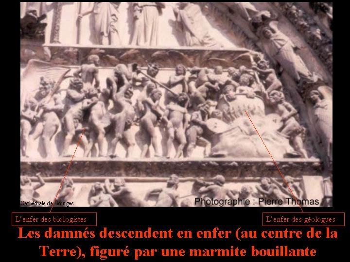 L'enfer représenté sur la cathédrale de Bourges