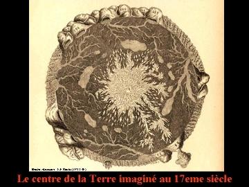 Le centre de la Terre imaginé au 17ème siècle