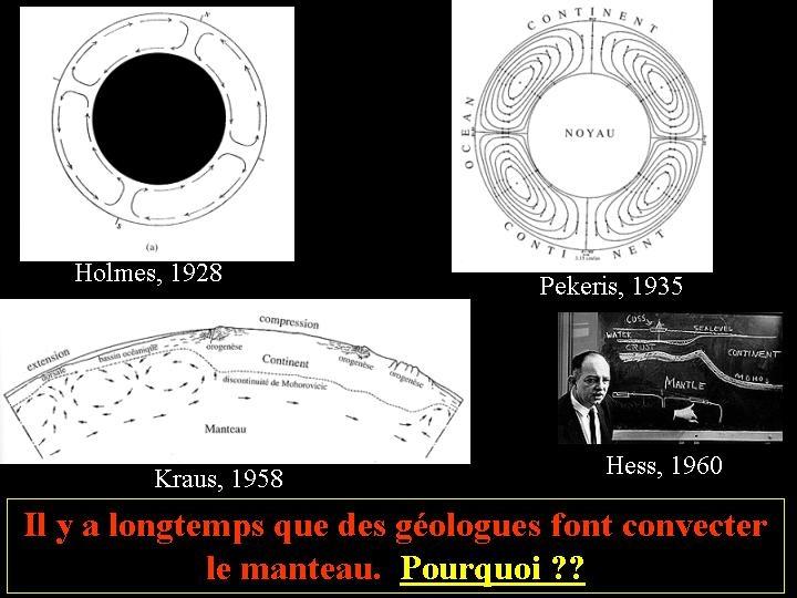 Représentations de l'intérieur de la Terre au dèbut de XXème siècle