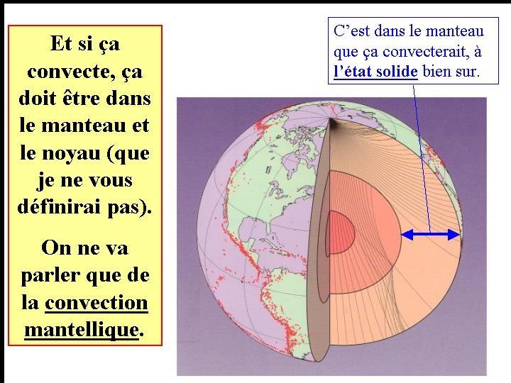 Localisation de la zone qui convecte