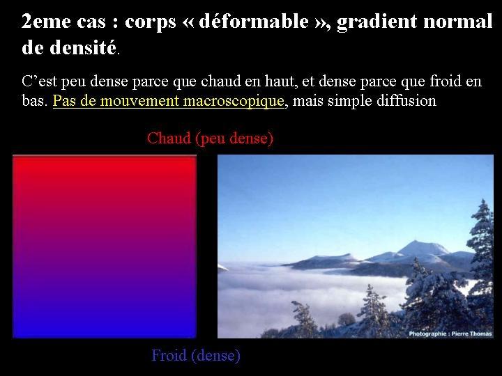 Transmission de la chaleur dans un corps déformable avec un gradient normal de densité