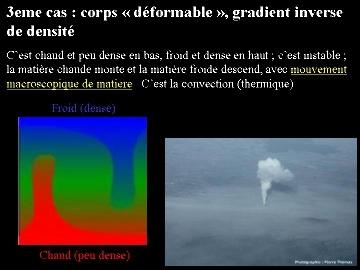 Transmission de la chaleur dans un corps déformable avec un gradient inverse de densité