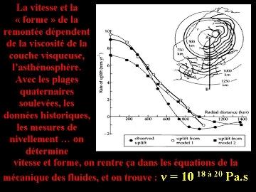 Utilisation du rebond glaciaire pour mesurer la viscosité du manteau (2/2)