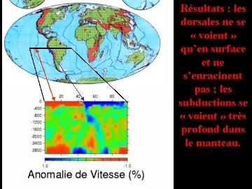 Coupe tomographique à l'est du Pacifique
