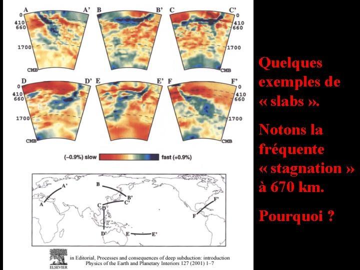 Coupes tomographiques montrant la lithosphère subduite