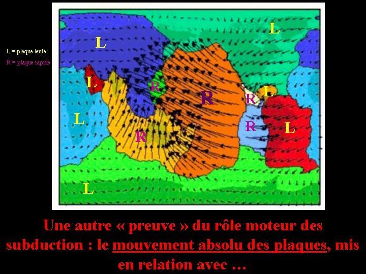 Mouvement absolu des plaques lithosphériques