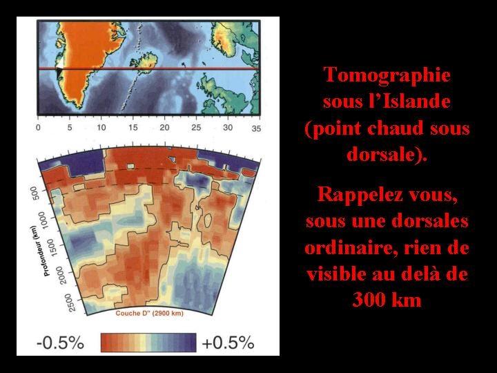 Coupe tomographique sous l'Islande