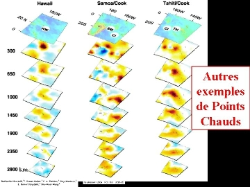 Images tomographiques de points chauds du Pacifique