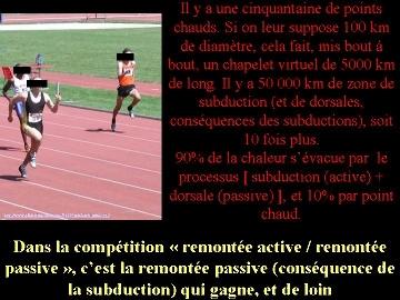 Comparaison de l'importance relative entre remontée active et remontée passive