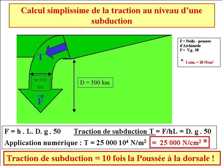 Calcul simplifié de la traction au niveau d'une subduction