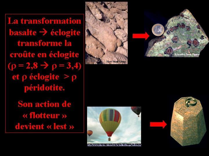 Conséquence de l'éclogitisation (2/2)