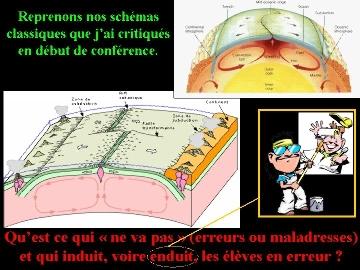 Schémas classiques de la géodynamique