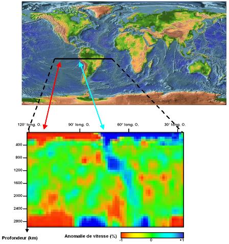 Coupe tomographique entre le Pacifique et l'Atlantique central