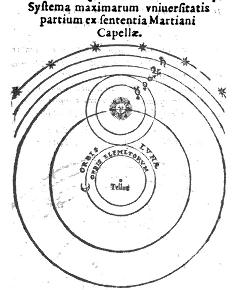 Le système partiellement héliocentrique d'Héraclide
