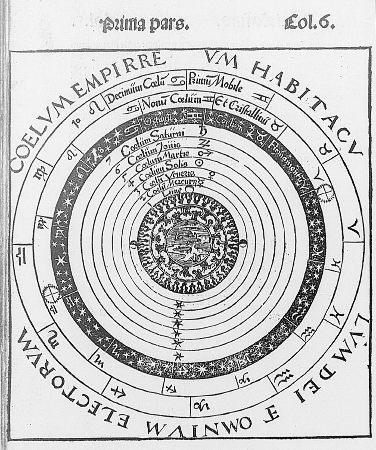 Le système géocentrique de Ptolémée