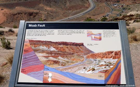 Panneau explicatif présentant la faille de Moab aux visiteurs du Parc national des Arches