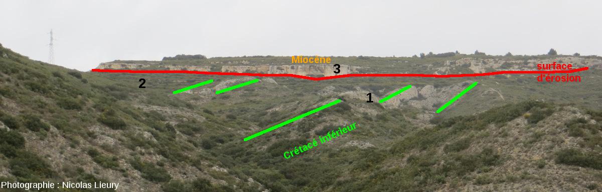 Point de vue interprété sur le plateau de Sèze subhorizontal (Miocène) reposant des couches redressées (pendage 40° Nord-Ouest) du Crétacé inférieur de la Chaine des Costes (Bouches-du-Rhône)
