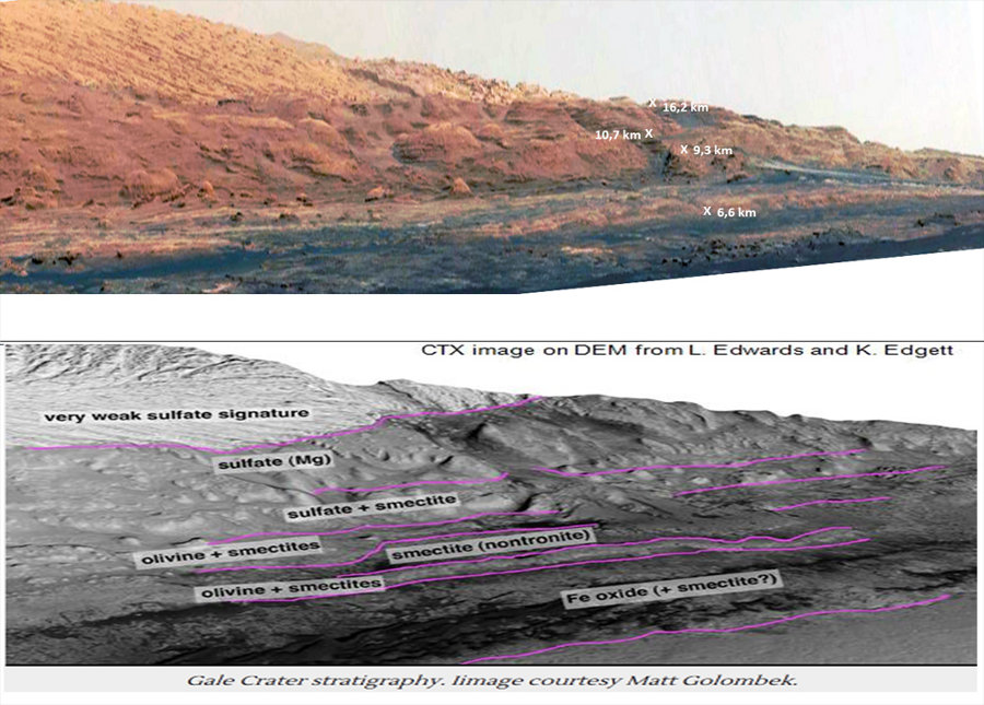 juxtaposition d'une partie de la mosaïque de la première figure et d'une image obtenue depuis l'orbite (MRO) et interprétée en termes de minéralogie par les études spectrales