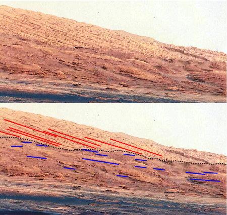 """Un premier résultat géologique, une """"discordance"""" entre les couches basales et sommitales du Mont Sharp"""