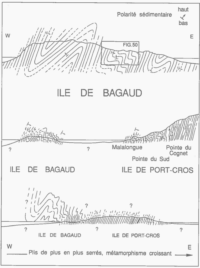 Schéma des déformations observables sur les îles de Bagaud et Port-Cros, îles d'Hyères, Var