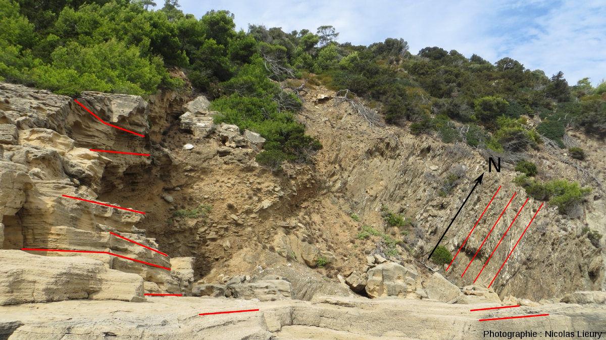 Discordance entre les micaschistes du Massif des Maures et une dune fossile datant du Würm à la Pointe du Tuf sur l'île de Port-Cros, îles d'Hyères, Var