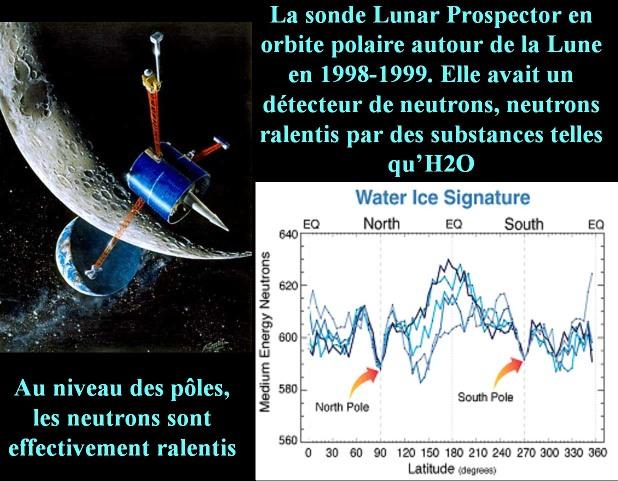 La sonde Lunar Prospector et l'un de ses résultats