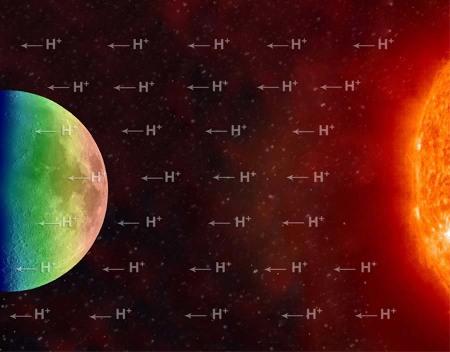 Vent solaire et origine de l'eau lunaire