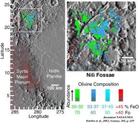 Cartographie de la composition de l'olivine dans la région de Nili Fossae
