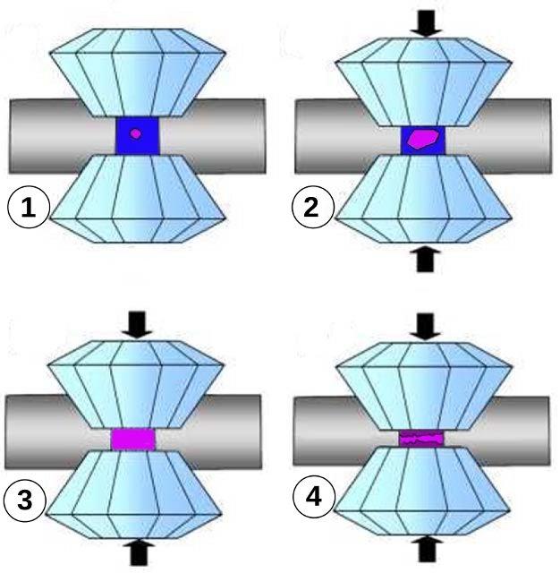 Métamorphisme des glaces de haute pression, à 295K dans une cellule à enclumes de diamant