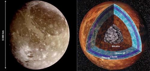 Vue externe et structure interne probable de Ganymède, le plus gros des satellites de glace du système solaire