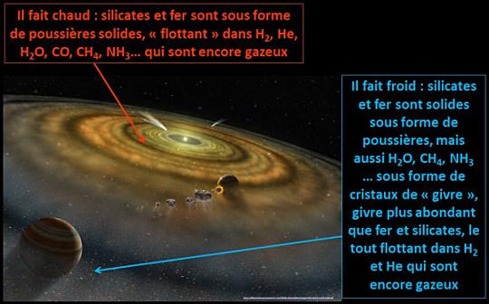 Représentation d'artiste de la formation d'un système planétaire autour d'une étoile