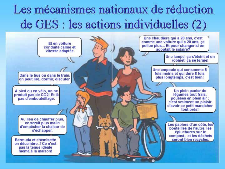 Actions individuelles pour réduire les émissions de gaz à effet de serre
