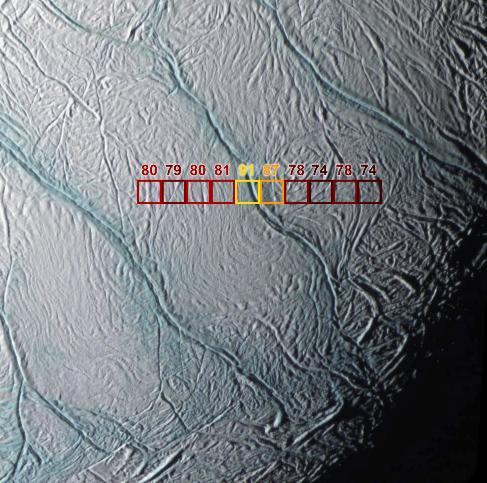 Localisation des zones chaudes au niveau de failles, pôle Sud d'Encelade