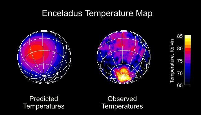 Comparaison entre la température théorique et la température observée à la surface d'Encelade