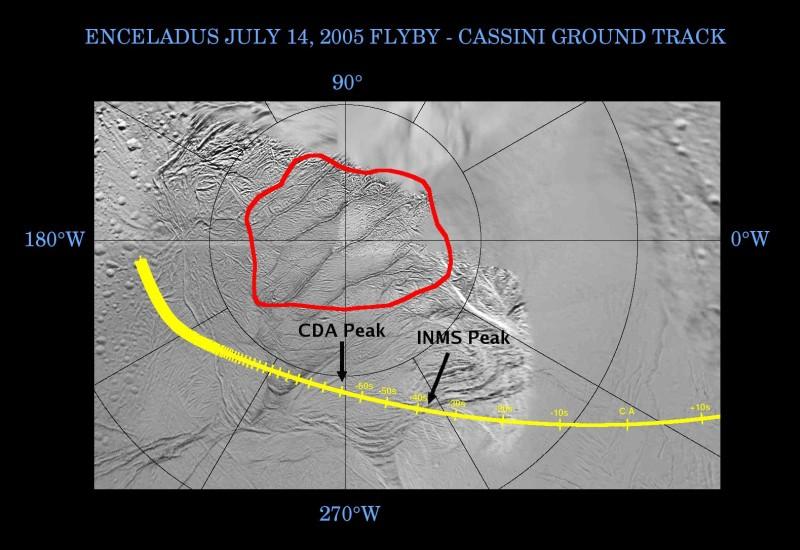 Le trajet du survol du 14 juillet 2005 (trait jaune)