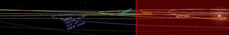 Le système solaire interne vu par la tranche depuis Mars au moment de la prise de vue de Curiosity, 31 janvier 2014