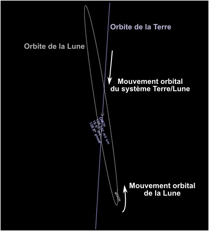 Détail rapproché du système Terre-Lune tel que vu depuis Mars par Curiosity en janvier 2014