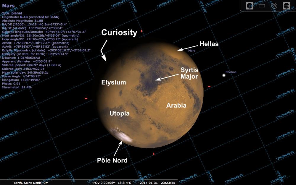 Apparence de Mars vue depuis la Terre au moment de la photographie de Curiosity, 31 janvier 2014