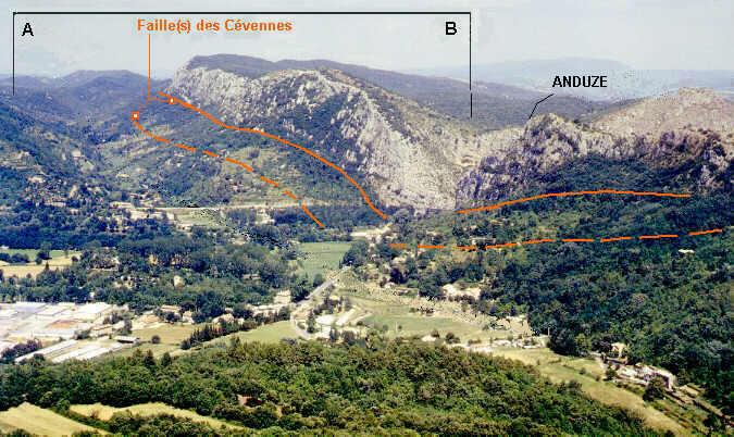 Tracé de la coupe dans le paysage du secteur d'Anduze ( vue en direction du NE).