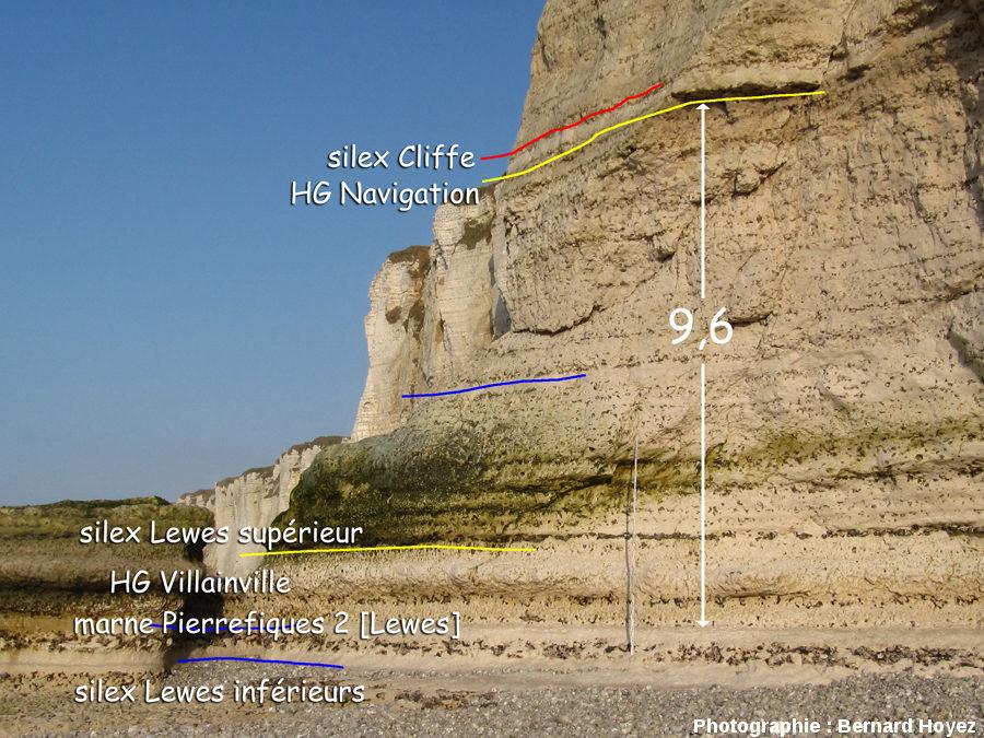 Partie inférieure du Cap de Belval, avec niveaux marneux