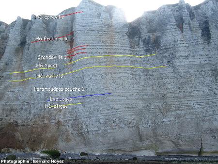 Vue de la falaise à l'Ouest de la cuvette de la Haye Est