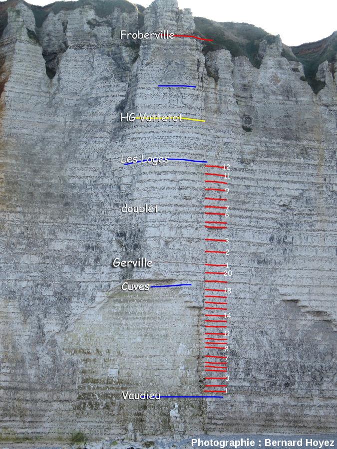 Entre le Roc Vaudieu et le Trou à Mines