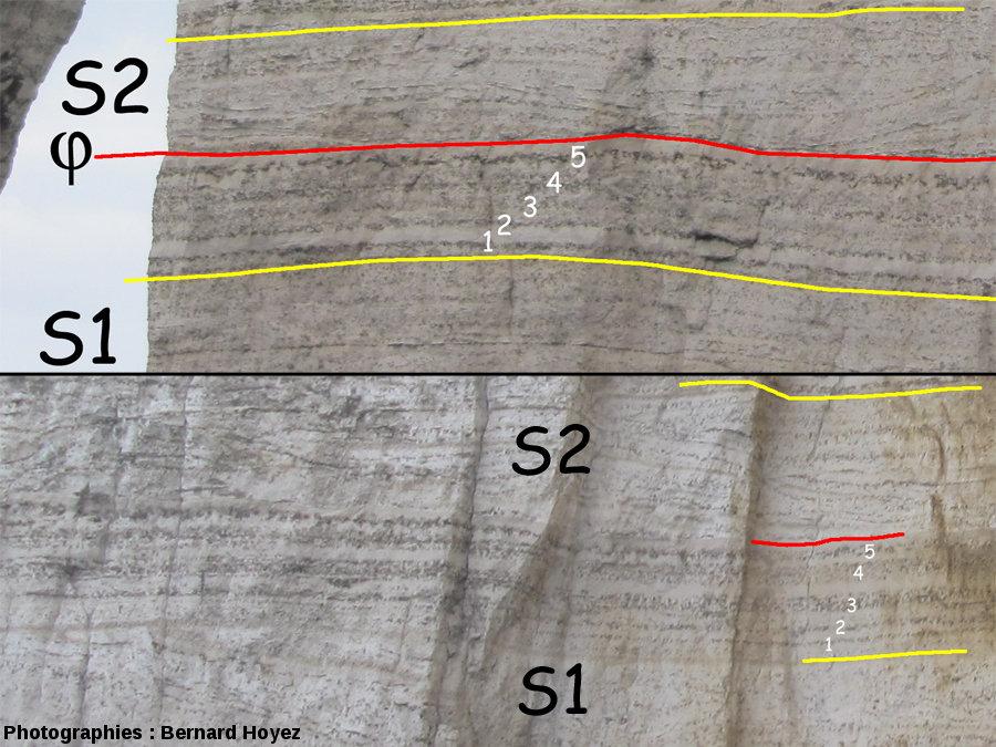Comparaison des couches entre S1 et S2 entre Porte d'Aval (en haut) et Pointe de la Courtine (en bas)
