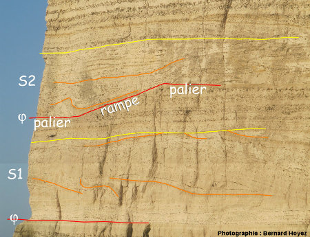 Zoom sur les slumps de la Pointe de la Courtine