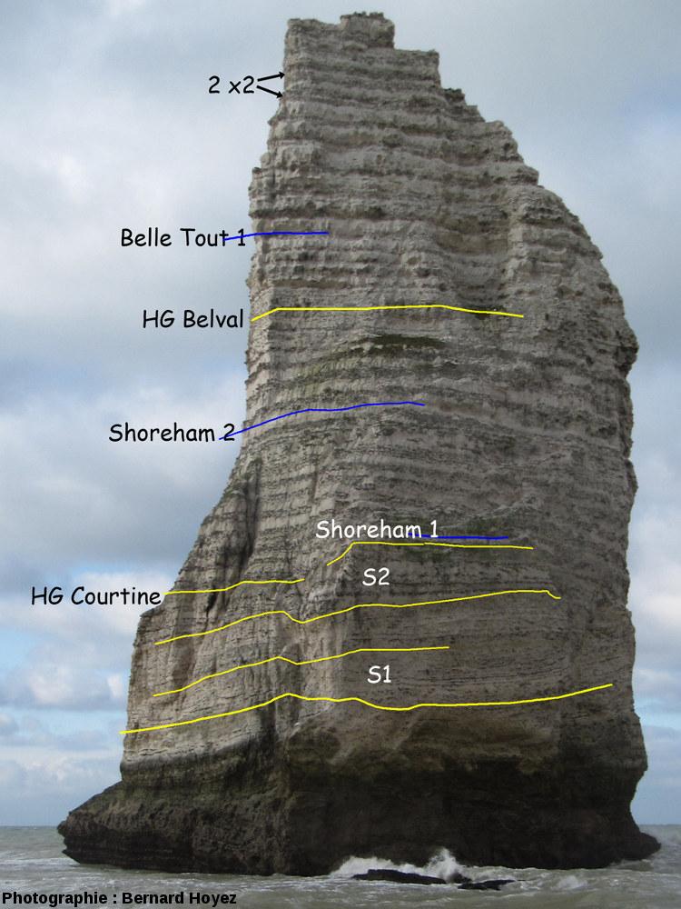 A La Decouverte Geologique Des Falaises D Etretat De L Anse De
