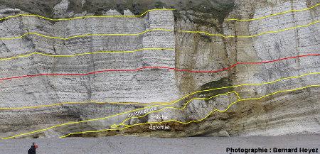 Brèches d'effondrement, falaise d'Amont