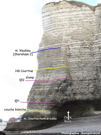 Le Cap du Trou à Galets, au Sud-Ouest d'Étretat