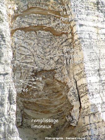 Cavité karstique et effondrement du plafond, falaise d'Amont
