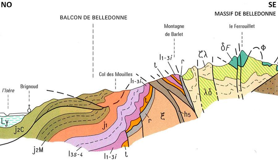 Coupe schématique du versant Nord-Ouest de Belledonne